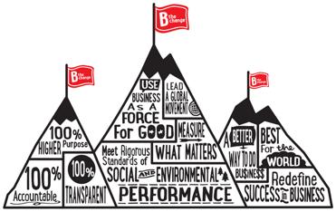 beyondgreenpartners-bcvorp-logo-image